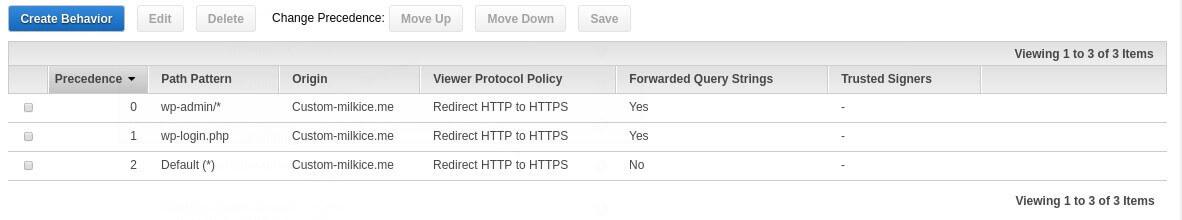 《CloudFront+Wordpress实现全站CDN》